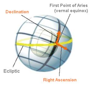 Equatorial_coordinates